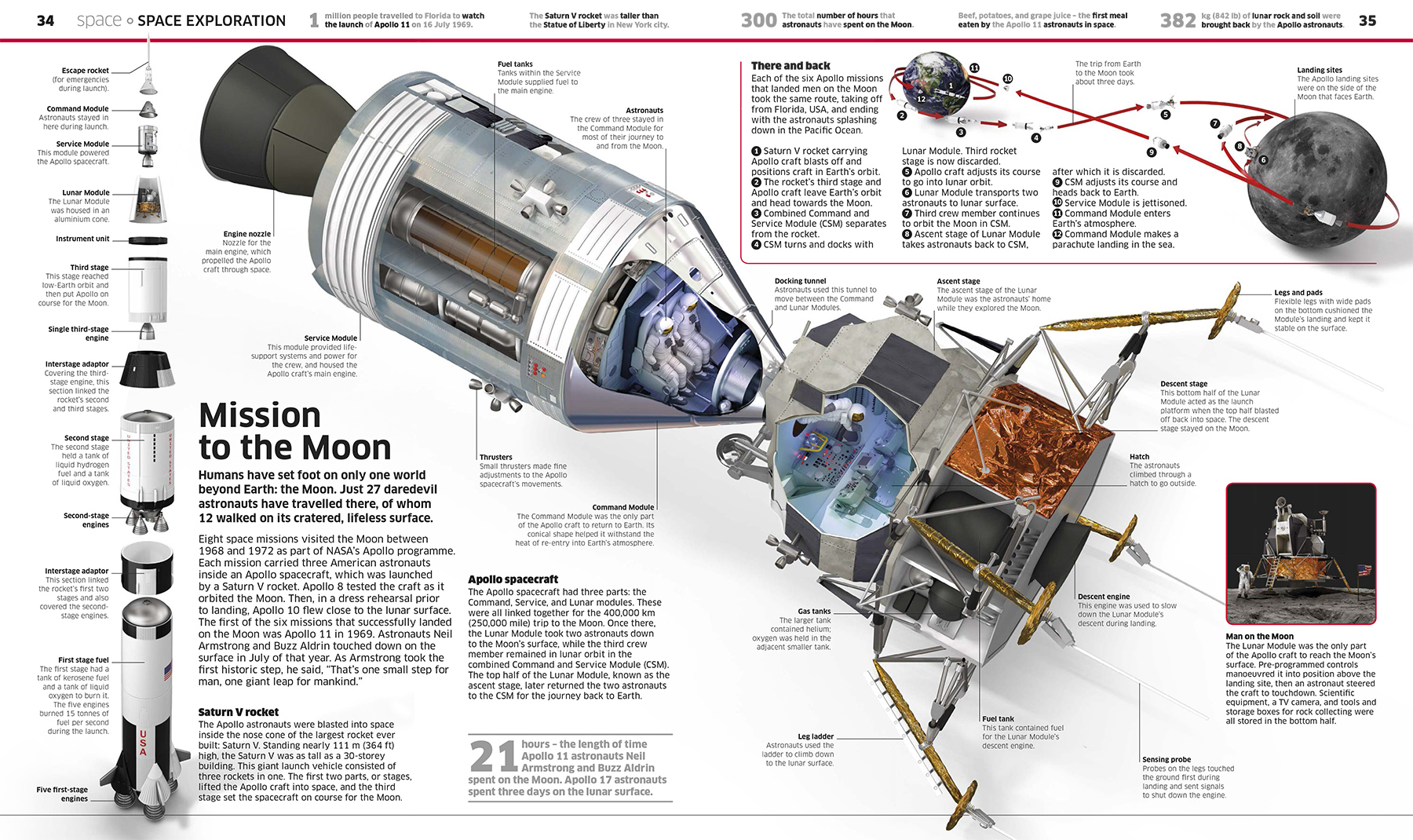 moon landing modules cutaway - photo #41